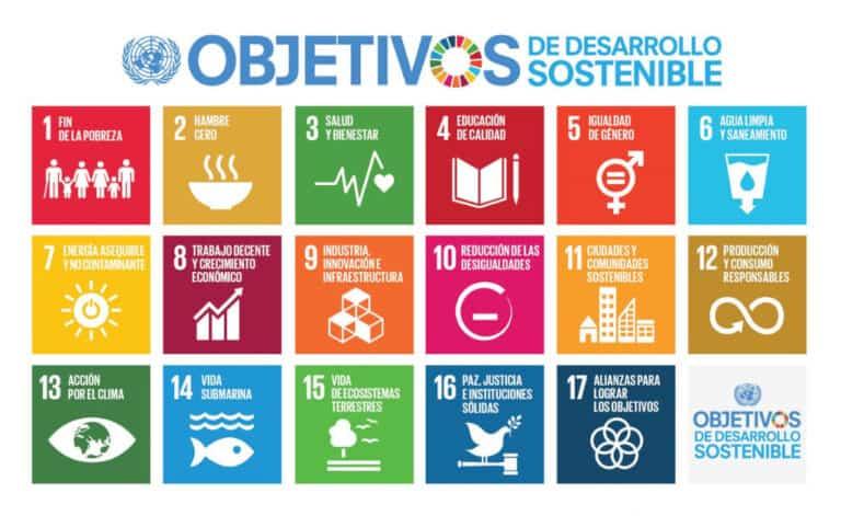 Representación de los Objetivos de Desarrollo Sostenible